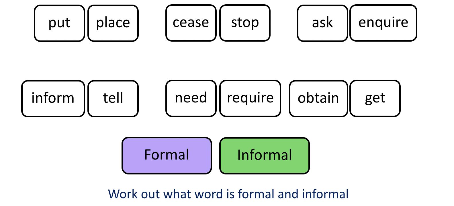 Formal vs informal exercise