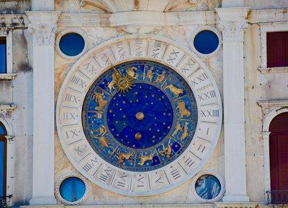 Zodiac for the nursery